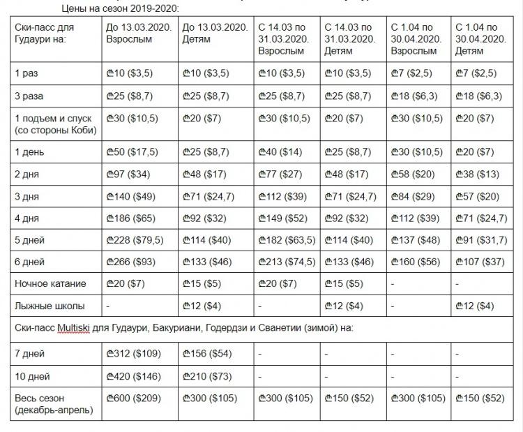 Стоимость разовых билетов и многоразовых Multicard в Гудаури