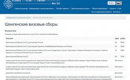 Вся важная информация о туристических визах для поездки в Грецию из Украины и России - изображение №3