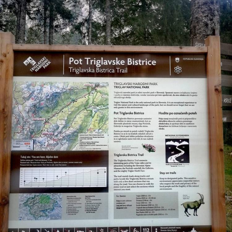 Национальный парк Триглав, Карта