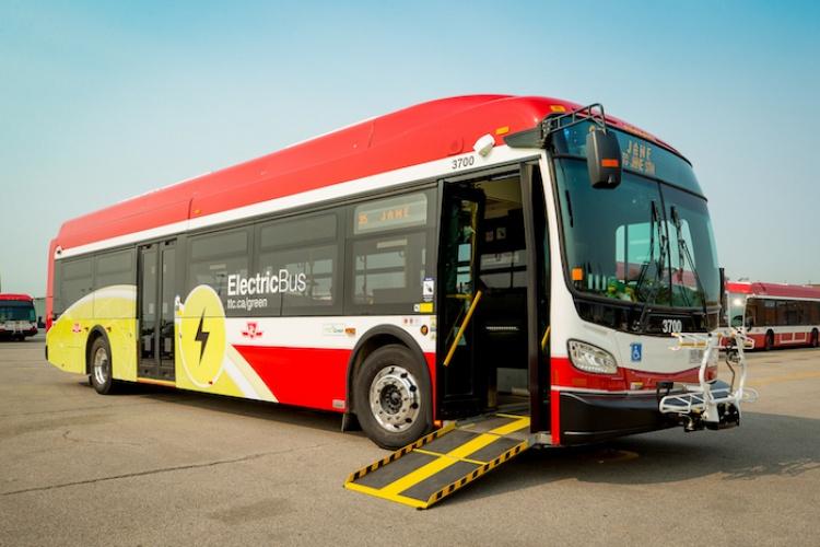 TTC Toronto Transit Commission