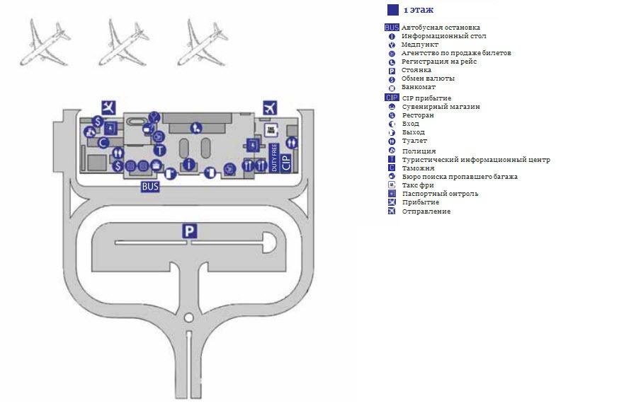 Карта-схема аэропорта Батуми