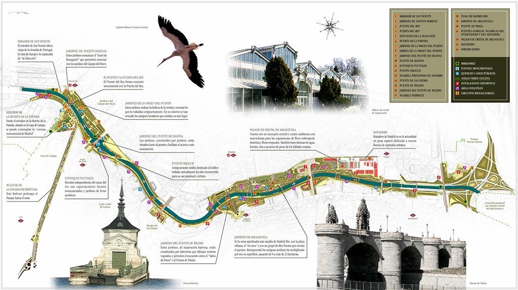 План парка Мадрид Рио